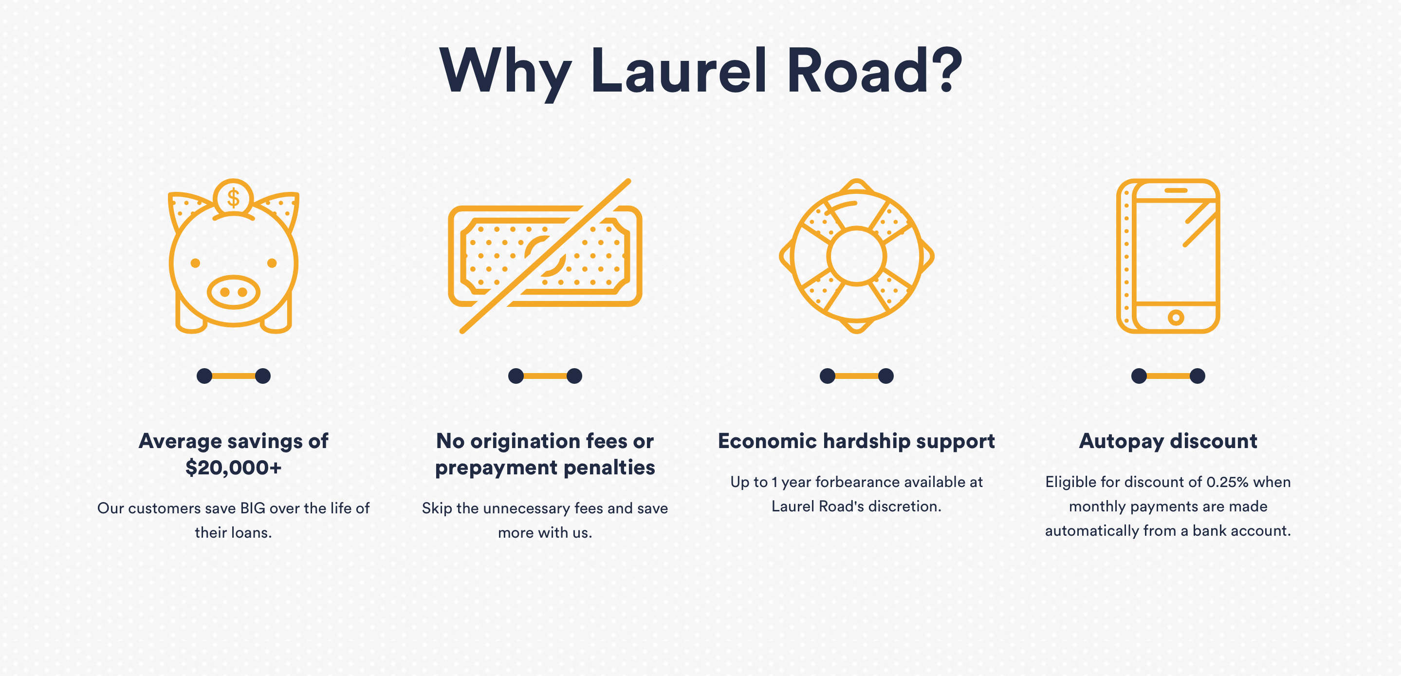 This image is used to help give users a better idea about the values and offerings of Laurel Road.