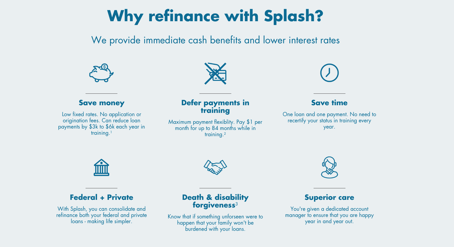 This image helps to showcase lender information for Splash Financial.