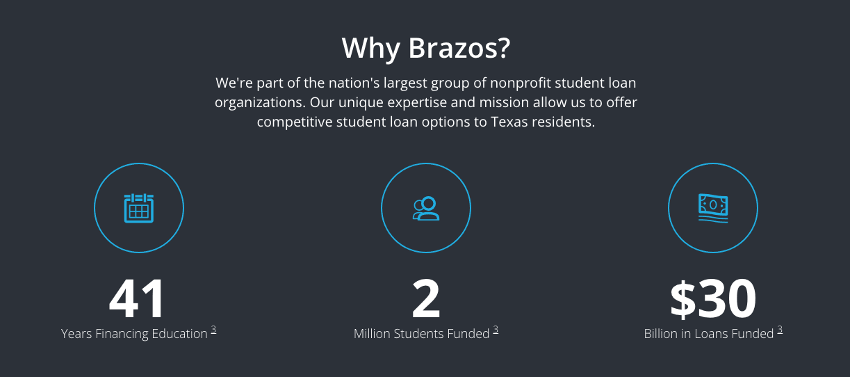 This image helps to display lender information regarding Brazos Higher Education.